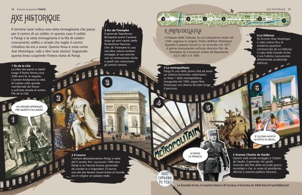 Parigi - Axe Historique