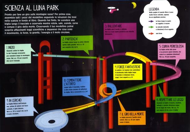 Scienza al Luna Park_interno2