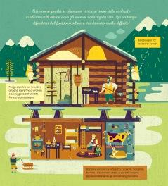 Casa alpina_int